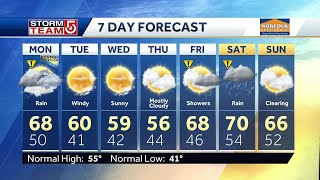 Video: Downpours move east; timeline of storm