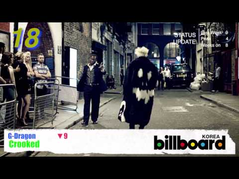 [Nov 06th 2013] Billboard Korea K-POP Hot100 Top50