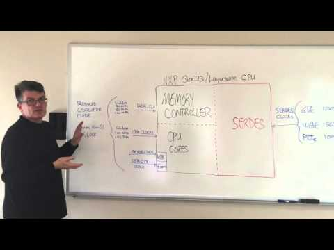 Overview of Timing Requirements for NXP QorIQ LS Processors