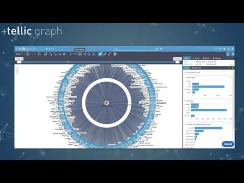 A video introduction of tellic graph