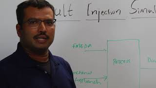 Simplifying Fault Injection Simulations for Functional Safety Verification