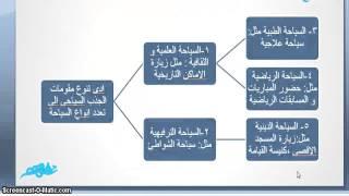 السياحة في وطننا العربي - نفهم