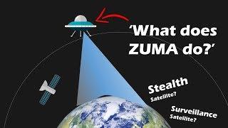 The Zuma Mystery Deepens, What does ZUMA do?