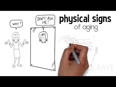 Anti Aging Whiteboard Video by Bizcrave Marketing