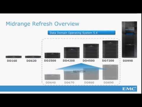 Premiera Nowych Modeli EMC DataDomain: Więszka wydajność i skalowalność w nowej, lepszej cenie!