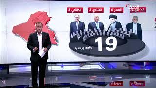آخر نتائج الانتخابات العراقية     -