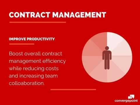 Contract Management Software on Microsoft SharePoint