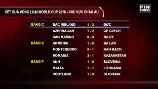 Kết quả Vòng loại World Cup 2018 ngày 6/10 | Pin News