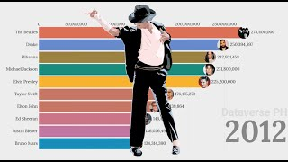 Top 10 Best Selling Music Artist of All-Time 1954 - 2019