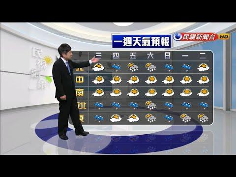2019/11/27 週四.五東北季風增強 氣溫再降二度-民視新聞