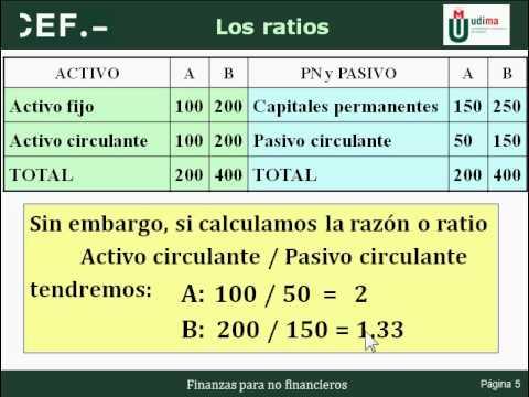 13 FNF Ratios como método de análisis financiero (Finanzas para no Financieros)