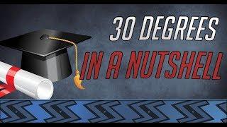 30 university degrees described in 1 sentence