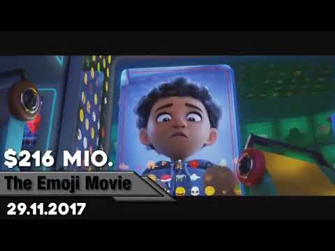 Animation Movies - A Brief History