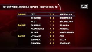 Kết quả Vòng loại World Cup 2018 ngày 9/10 | Pin News