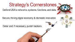 USA National Cyber Strategy 2018