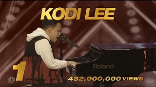 America's Got Talent 2020 Kodi Lee Number 1 AGT Top 15 Viral Memorial Moments S15E10