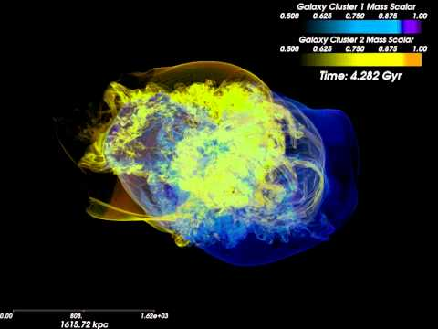 Galaxy Cluster Merger Simulation