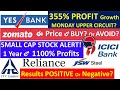 Yes Bank Stock Results, ITC Stock , Reliance Stock, Small cap Multibagger, Zomato stock, ICICI BANK