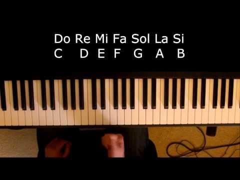 las notas del piano tutorial de piano  Parte 1