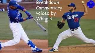 Breakdown: Dodgers 2 Weekend Intrasquad Games Highlights (July 11 & 12) | (Voiced by Wheels)