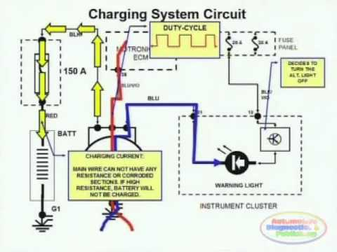 charging system wiring diagram youtube. Black Bedroom Furniture Sets. Home Design Ideas