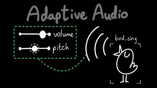 What is Adaptive Audio?