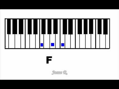 Jesus Adrian Romero - Que sería de mí - Tutorial Piano y teclado ...