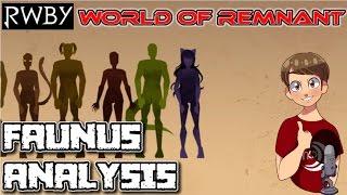 RWBY World of Remnant - Faunus Analysis