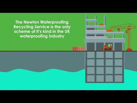 NEWTON WATERPROOFING SYSTEMS Waterproofing membranes Cavity