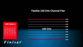What is Flexible Grid Wavelength Selective Switch (WSS) and ROADM