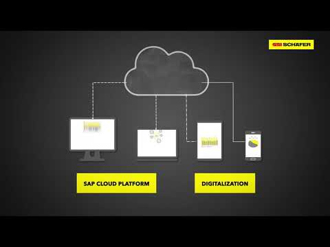 SAP solutions for your intralogistics | SSI SCHÄFER