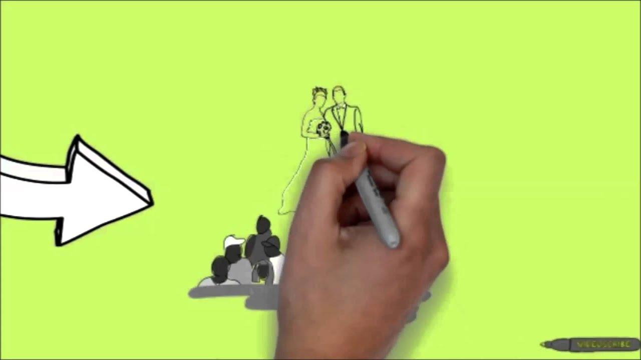 Sparkol Videoscribe The Scribing Prezi Alternative
