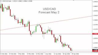 USD/CAD Technical Analysis for May 2 2016 by FXEmpire.com