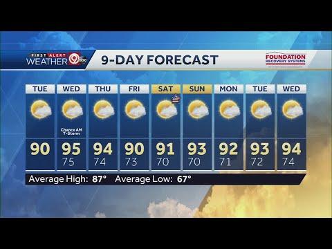The heat is on: KC in 90s rest of week