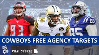 Dallas Cowboys Top 25 Free Agent Targets For 2020