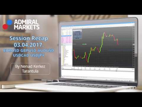 Weekly FX Recap: EUR/USD, GBP/USD, AUD/USD and more (April 03, 2017)
