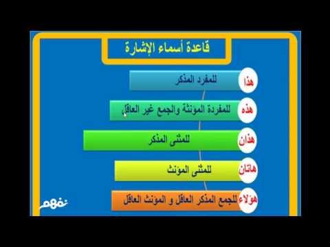 كتاب اللغة العربية للصف الثالث الابتدائي