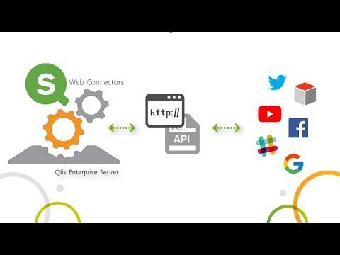 Qlik Sense in 60 - Qlik Web Connectors