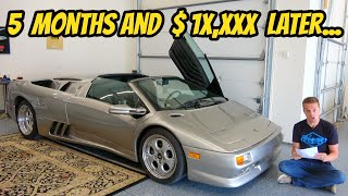 My Lamborghini Diablo is FINALLY FINISHED, but never finished? Was it worth it? Totaling the Cost.