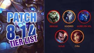 League of Legends Mobalytics Patch 8.14 Tier List