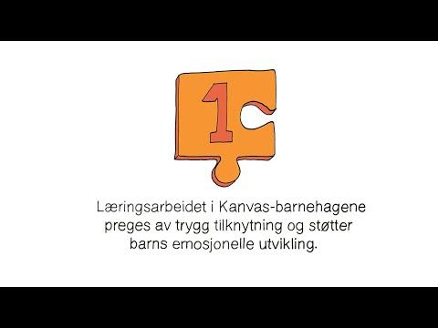 Kanvas' mål for læringsarbeidet 1