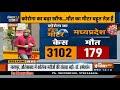 Madhya Pradesh Coronavirus Cases: कुल 3102 केस, 179 मौत | IndiaTV News