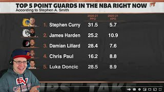 Reacting To Stephen A. Smith And Max Kellerman Top 5 NBA Point Guards