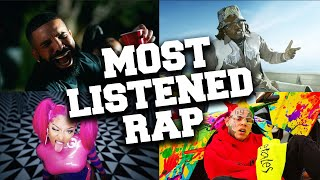 Top 100 Most Listened Rap Songs in October 2020