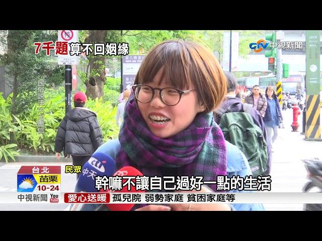 """花175萬問姻緣""""7千題""""最終分手怒告詐欺"""