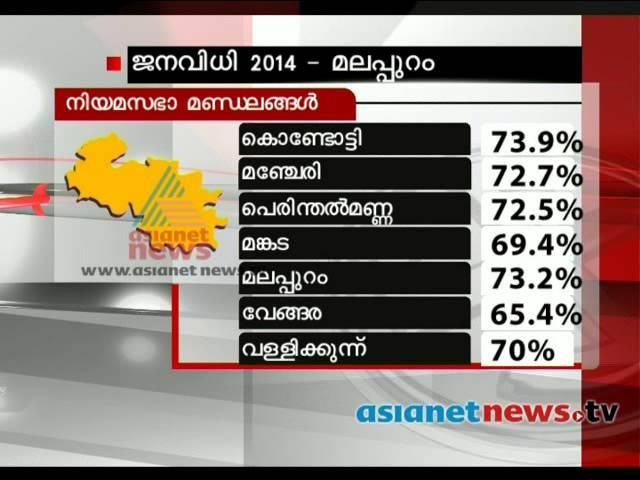 Election 2014: Post poll analysis: Malappuram (Lok Sabha constituency)