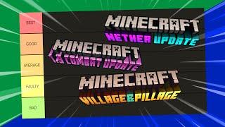 Minecraft UPDATE TIER LIST