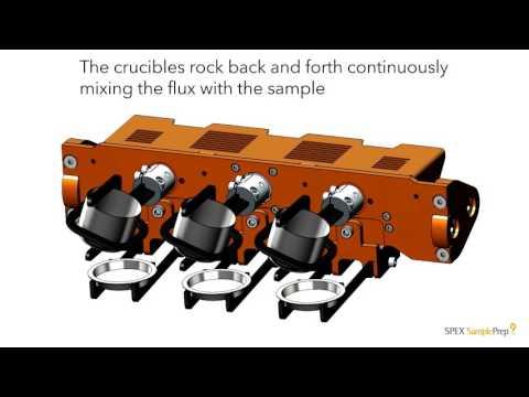 Katanax X-300 Fusion Fluxer