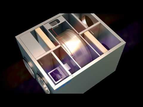 Acetec sidoanslutna ventilationsaggregat
