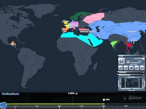 World's Civilizations